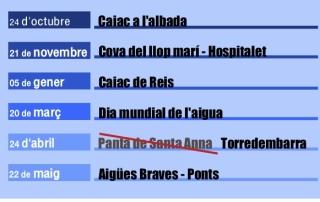 Activitats caiac Tarragona